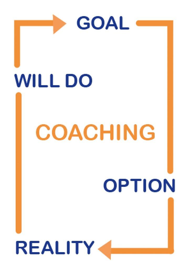 coach percorso
