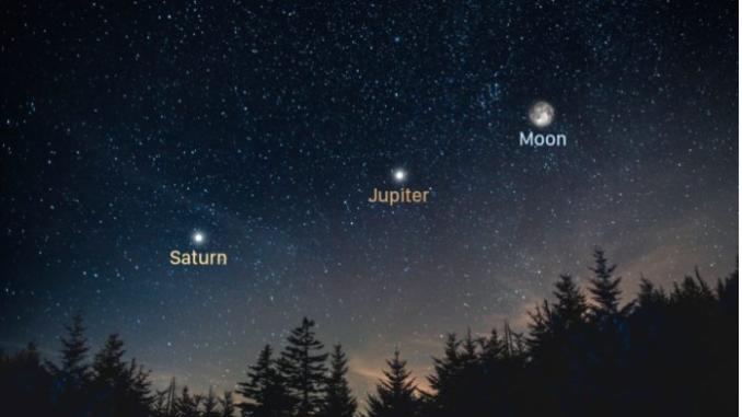 Congiunzione Giove Saturno